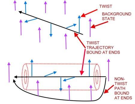 twist_discontinuity_p1